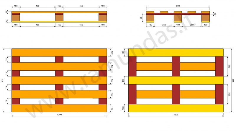 Industrial pallets - Dimension d une palette europe ...